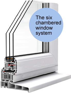 The Six Chambered Window System